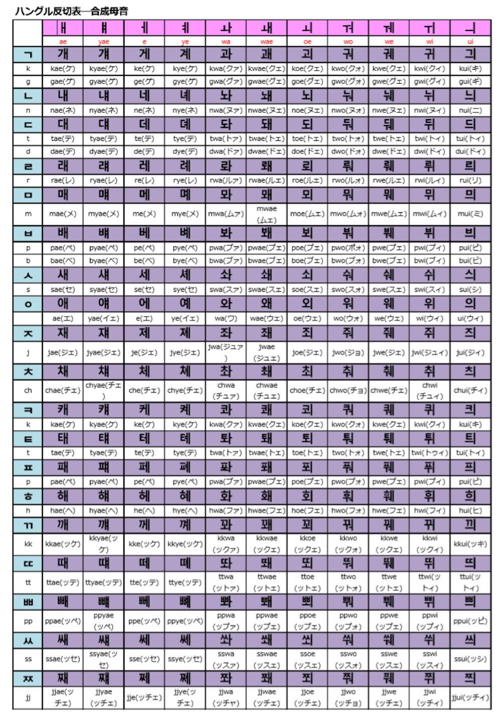 pdf xchange 文字 サイズ